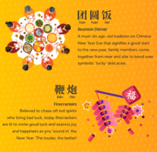 8 Do's and Don'ts for Chinese New Year